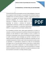 Ensayo - Contextualización en Ambientes Virtuales