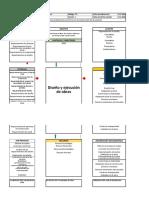 Caracterizacion Macroproceso y Procesos