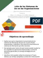 1.Introduccion a Los Sistemas de Información en Las Organizaciones v1 2do Sem 2016