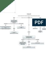 Clasificación de las cargas - ¿Cómo se clasifican las diferentes cargas.pdf
