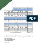 contoh anggaran.docx