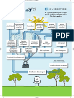 Career Path Guidewire Product Development PRINT