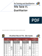 U.S. Army Modified Barricade Qualification Course