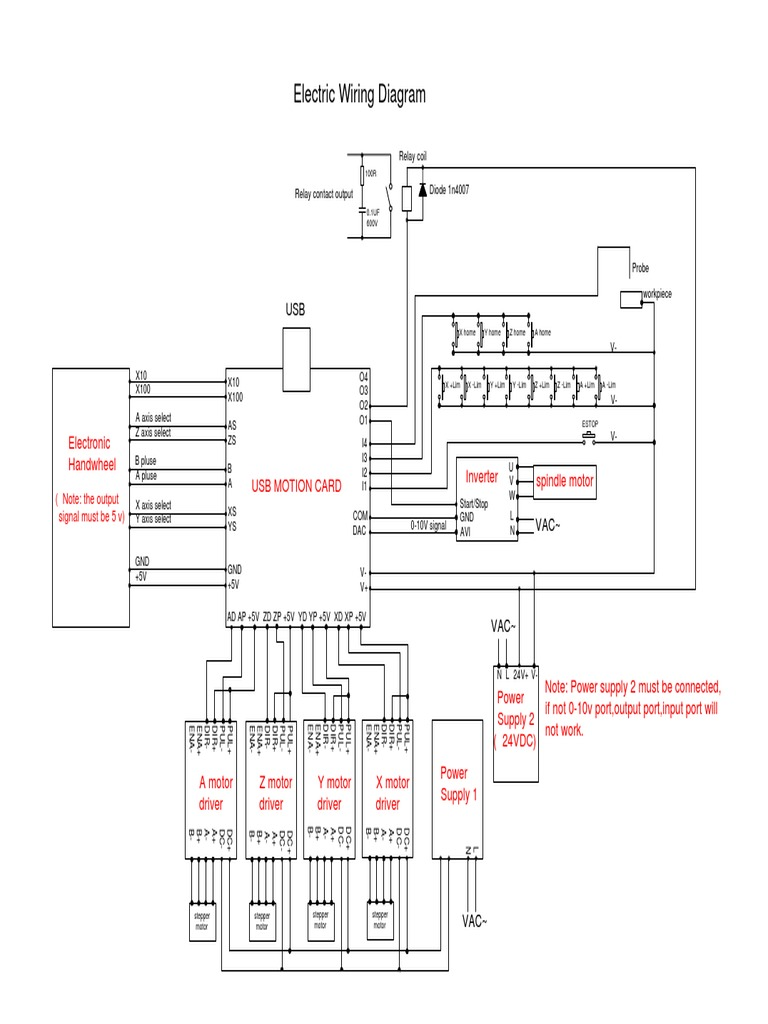 Electric Wiring Diagram Pdf