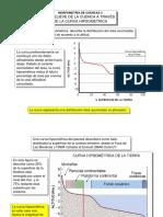 CURVA_HIPSOMETRICA.pdf