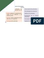 Taller de Bromatología 1