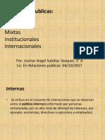 Relaciones publicas internas, externas y mixtas.
