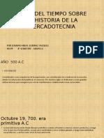 Línea Del Tiempo Sobre La Historia de La Mercadotecnia