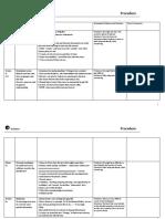Procedure 12-2-2018(edited).docx
