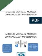 Modelos Mentales, Modelos Conceptuales y Modelización