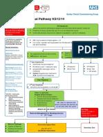 Menorraghia FINAL Bexley Pathway 3-14 v6 1