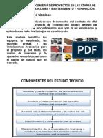 II Unidad Ingeniería Del Pyto - Etapas 6 (1)