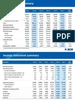 20171026-ringkasan-finansial-per-september-2017.pdf