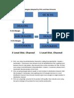 Q3.-PCIL