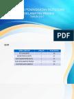 Laporan Peningkatan Mutu Dan Keselamatan Pasien 24 Januari 2017
