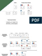 Fig Design social learning