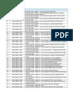 List_SNI_Kualitas_Air_dan_Air_Limbah.doc