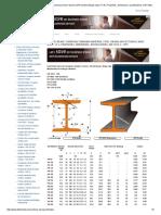 IPN (INP) Beams. European Standard Universal Steel I Beams (IPN Section) Flange Slope 14 %