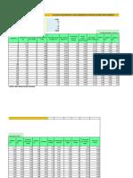 CALCULO DE  DOTACION  POR ASPERSION (1).pdf