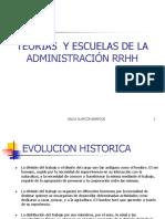 Teorias y Escuelas Rrhh