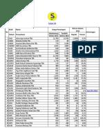 Return-Saham-2012.pdf