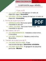 sistemas_coloidales