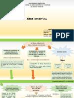 Mapa Conceptual Participación (1) (1)