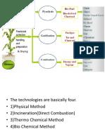 Bio Mass Conversion Technologies 8th Feb 2018 - Copy