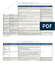 (3) Tabla 3.3 - 3.4 (Pags. 24-27).docx