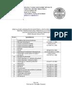 Specializari Grade Didactice