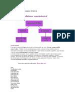 Atividades de Pronome relativo Coesão textual