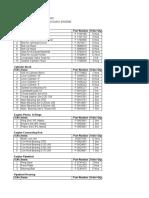2516 MSL(Parts Kit)