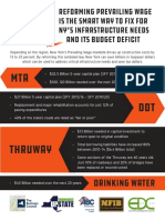 Prevailing Wage Reform Fact Sheet