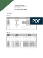 e 2 - Work Schedule