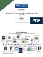 Actividad 3 Linea de Tiempo Electiva Cmd Diana Parrado Id52130