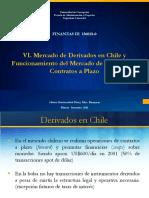 6. Mercado de Derivados en Chile y Funcionamiento de los Mercado.pptx