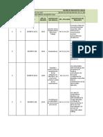 Evidencia 4 de Producto RAP1 EV04 Matriz Legal Zaida Calderon