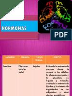 Hormonas Trabajo Fide