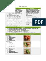 DIET - Hipertensi