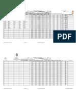 Acta de Calificaciones. D. I. N. VI. II-2015. Mecánica Secc. 02. Arreglada