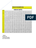 Tabla Presion vs Diametro Embolo