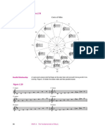 (4)Circulo de 4y5-Music in Theory and Practice