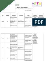 Copia de Informe Semestral