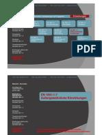 Eurocode 1 1991-1-7 Aussergewoehnliche Einwirkungen Vortrag DI Haider 2010 Vorlage
