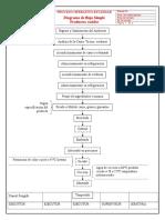 1. Diagrama de Flujo Simple Productos Cocidos