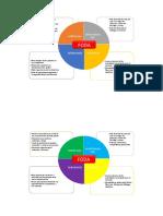 Analisis Foda y Estrategias de Marketing