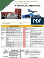 DFEMA-PFMEA -CONTROL PLAN-MSA-TOPICS.pdf