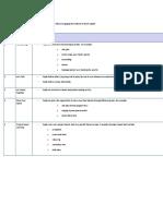 List of HIP Activities