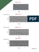 Grafico 4 Y 2 Y 5 Para El Informe 2
