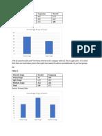 Dell Case Results